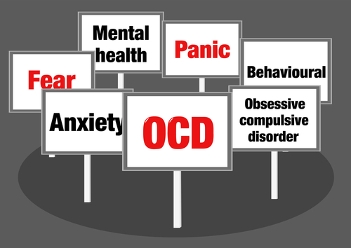 What is OCD?