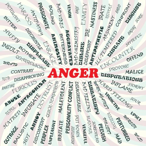 Symptoms of Anger